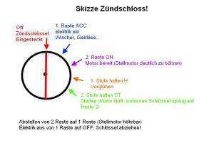 Zuendschloss-Skizze